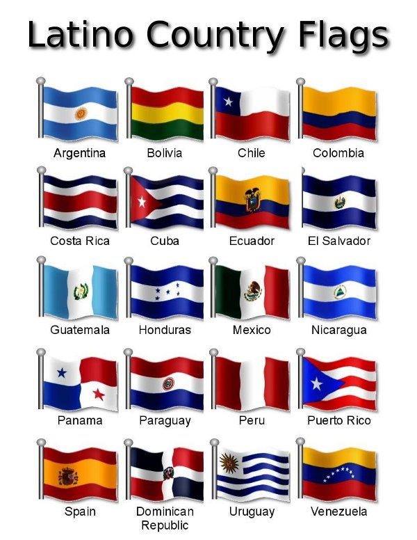 flags2